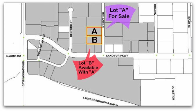 Vancouver Land Building Lots