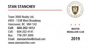 Stan Stanchev Medallion Business Card 2020